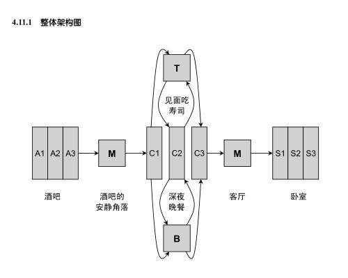 恋爱书籍:《迷男方法》PDF